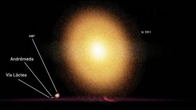 comparacion-galaxias