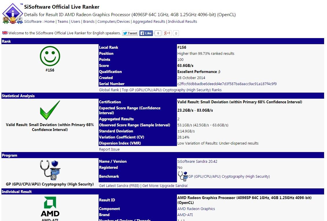 Posibles especificaciones y Benchmarks de la AMD Radeon R9 390 y