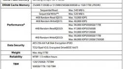 Samsung comienza a distribuir su serie SSD 850 EVO