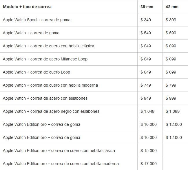 Apple Watch precios