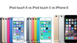iPod touch 6 vs iPod touch 5 vs iPhone 6 – Comparación de características
