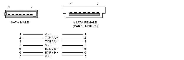 Conectores SATA diferencias 3