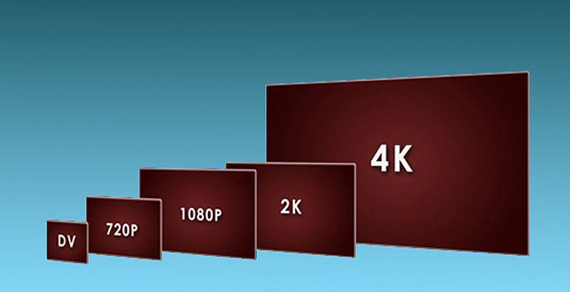 Deber as comprar un televisor ultra hd 4k islabit - Tamano televisor distancia ...
