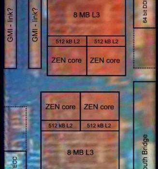 AMD Zen