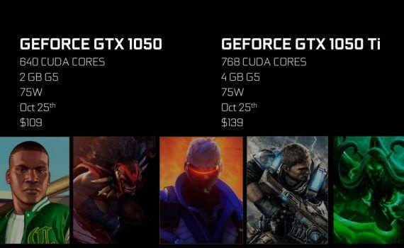NVIDIA GTX 1050 y GTX 1050 Ti