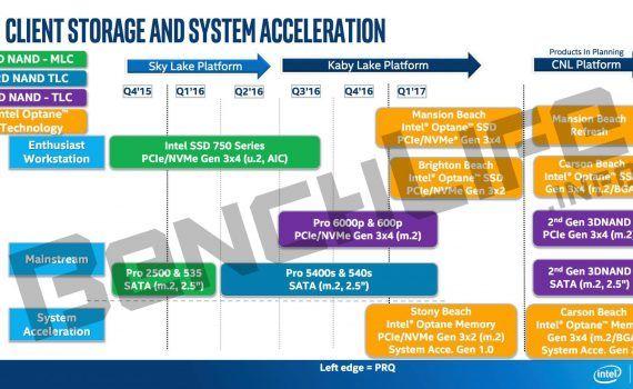 Intel SSD 2017