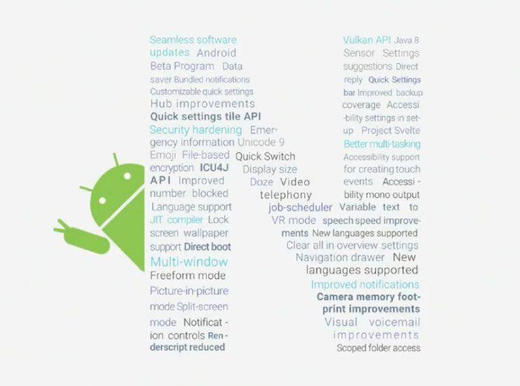 Android N actualizaciones