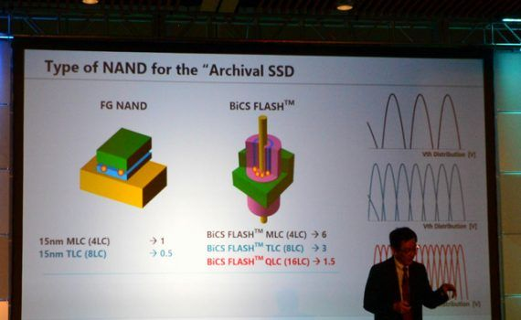 Toshiba SSDs células TLC