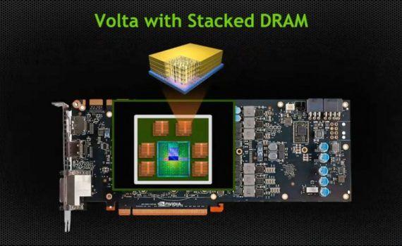 Nvidia Volta GV100 AIDA 64