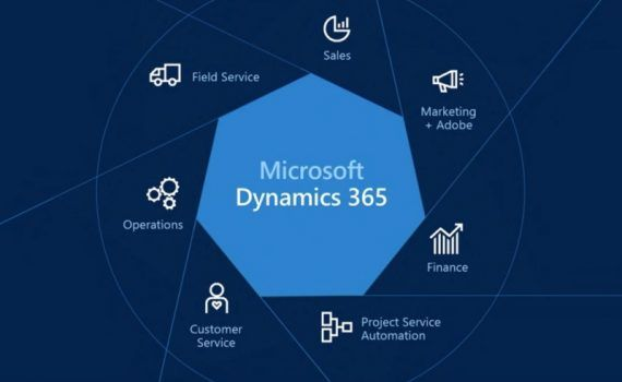 realidad mixta Dynamics 365