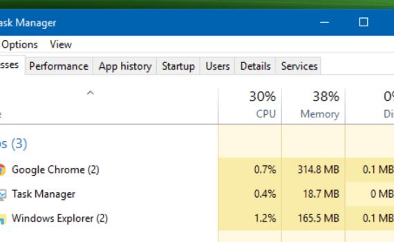 Consumo de CPU