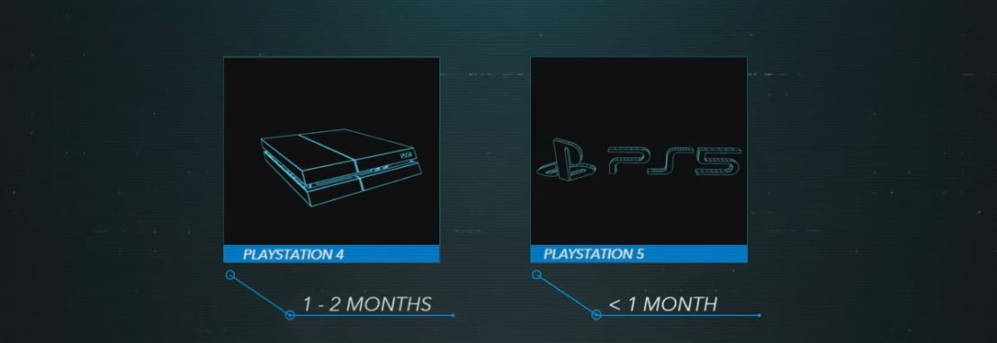 Especificaciones de la PlayStation 5 (PS5)