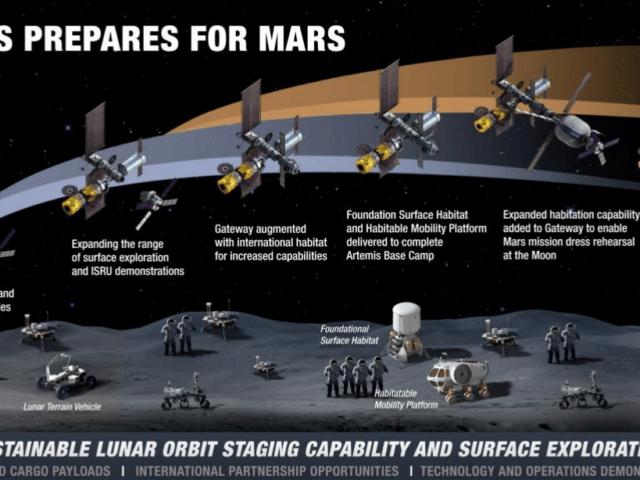 Artemis: NASA detalla sus planes para establecer humanos en la Luna