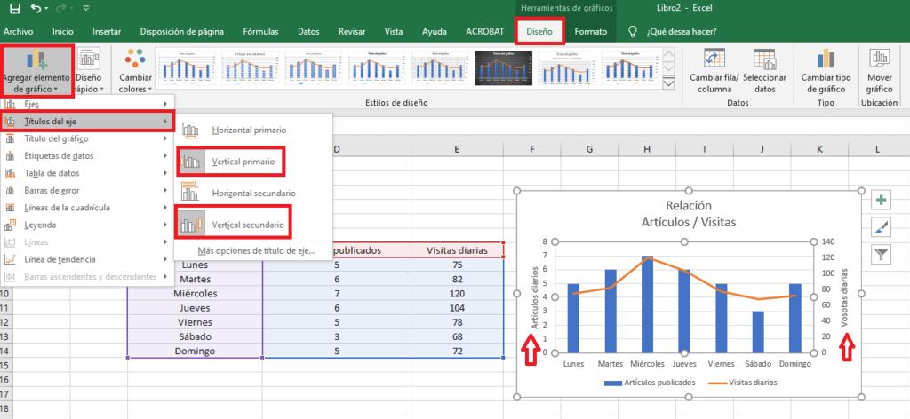 gráficos avanzados Excel