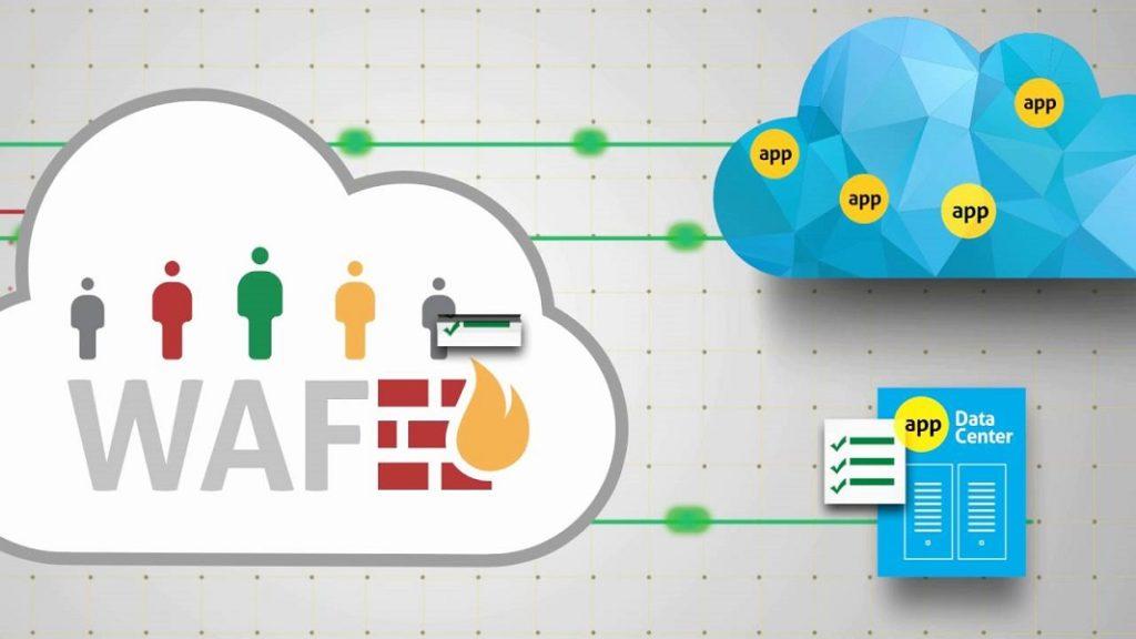 Web de comercio electrónico seguridad 2