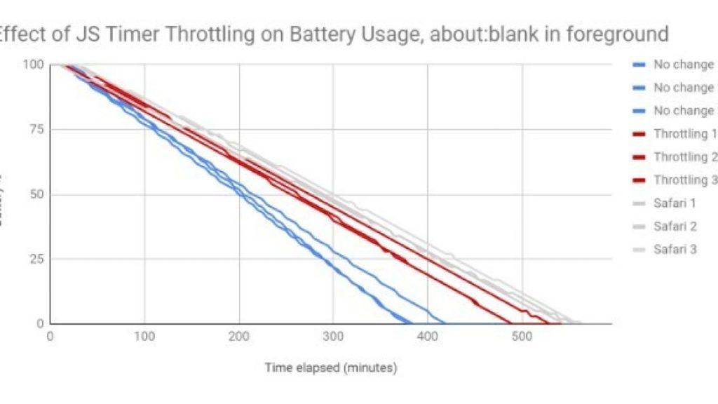 Batería portátil Chrome 2