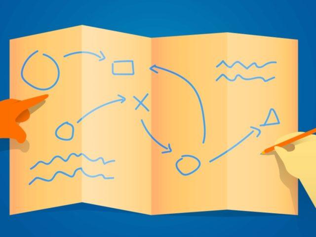 Un plan de contenidos como camino hacia el éxito