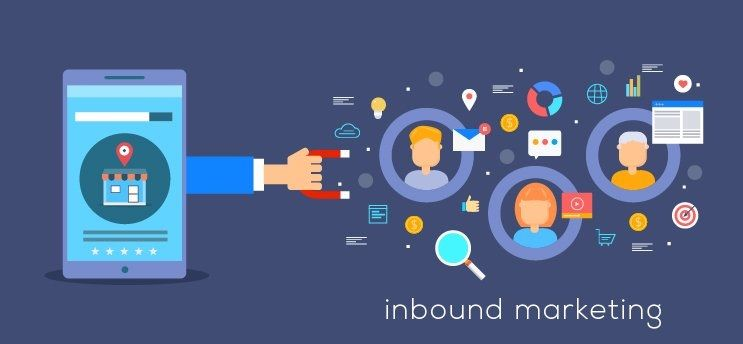 La metodología del Inbound Marketing