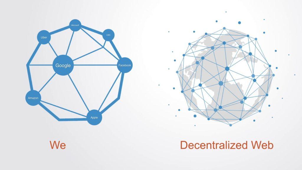 Web descentralizada 3