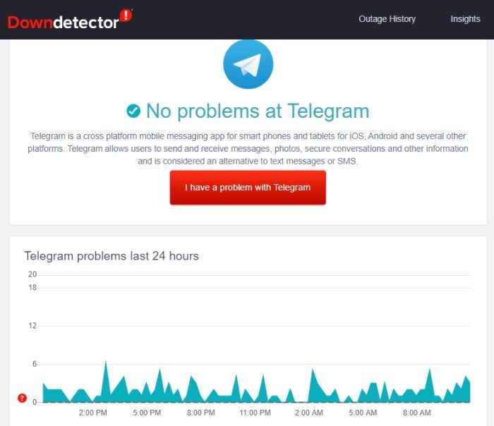 Cómo saber si Telegram está caído
