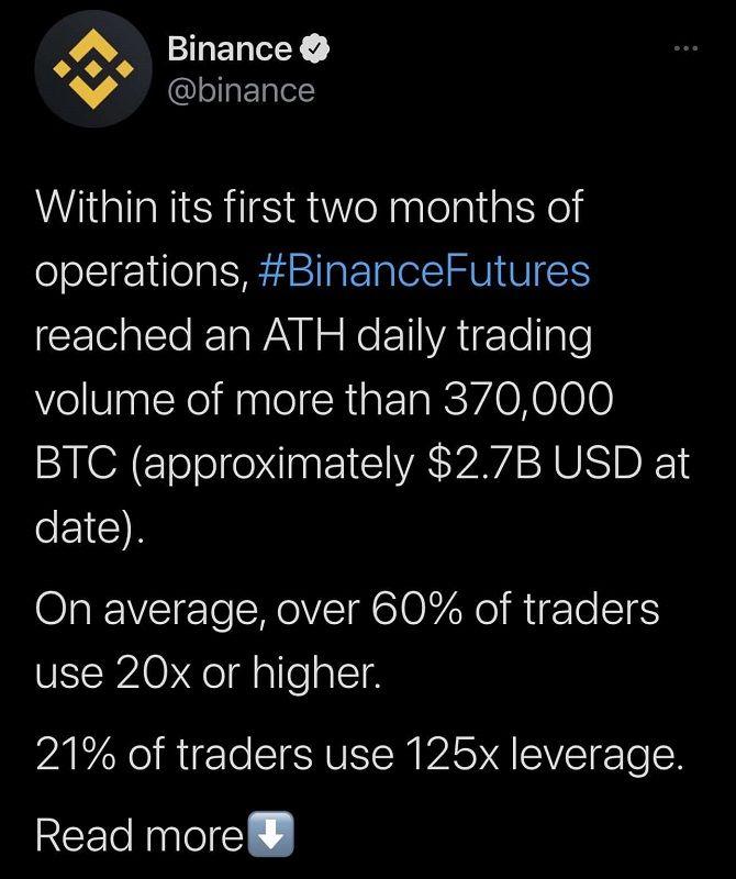 Corrección Bitcoin venta posiciones 3