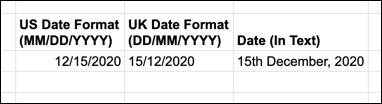 Formato de fecha en Sheets dependiendo de la ubicación.