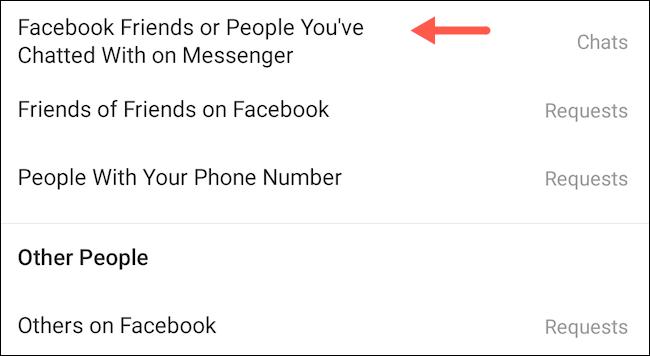 Amigos de Facebook o personas con las que chateaste en Messenger