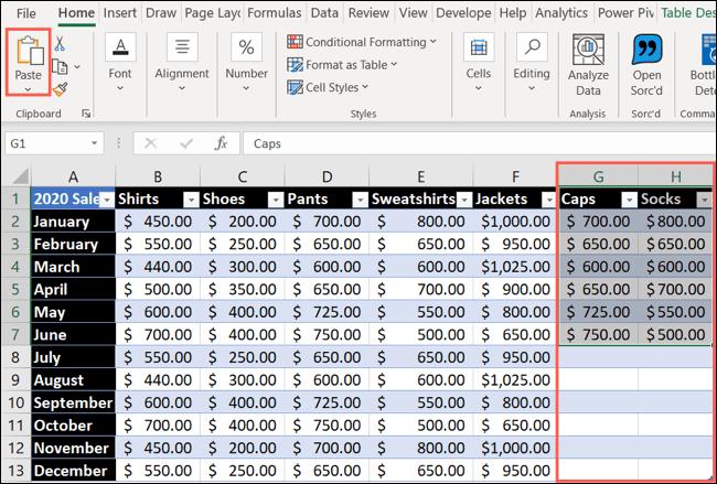 Podemos pegar datos en columnas o filas en Excel.