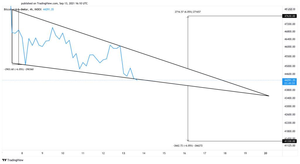 Bitcoin Ethereum volatilidad 2 (1)